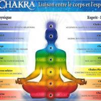 Les 7 chakras 1